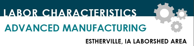 Thumbnail Image For Estherville Advanced Manufacturing Report - Click Here To See