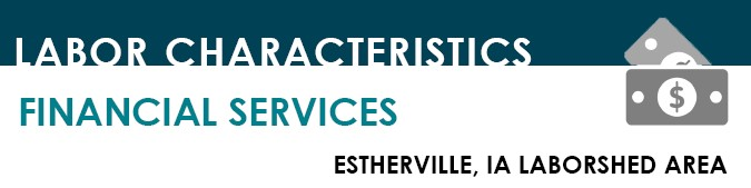 Thumbnail Image For Estherville Financial Services Report - Click Here To See