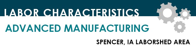 Thumbnail Image For Spencer Advanced Manufacturing Report - Click Here To See