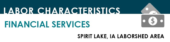 Thumbnail Image For Spirit Lake Financial Services Report - Click Here To See