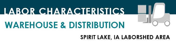 Thumbnail Image For Spirit Lake Warehouse & Distribution Report - Click Here To See