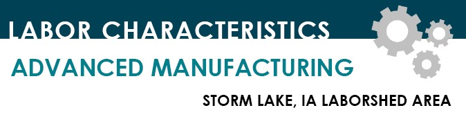 Thumbnail Image For Storm Lake Advanced Manufacturing Report - Click Here To See