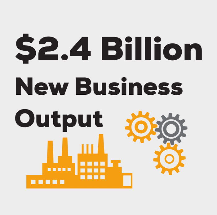 $2.4 billion output