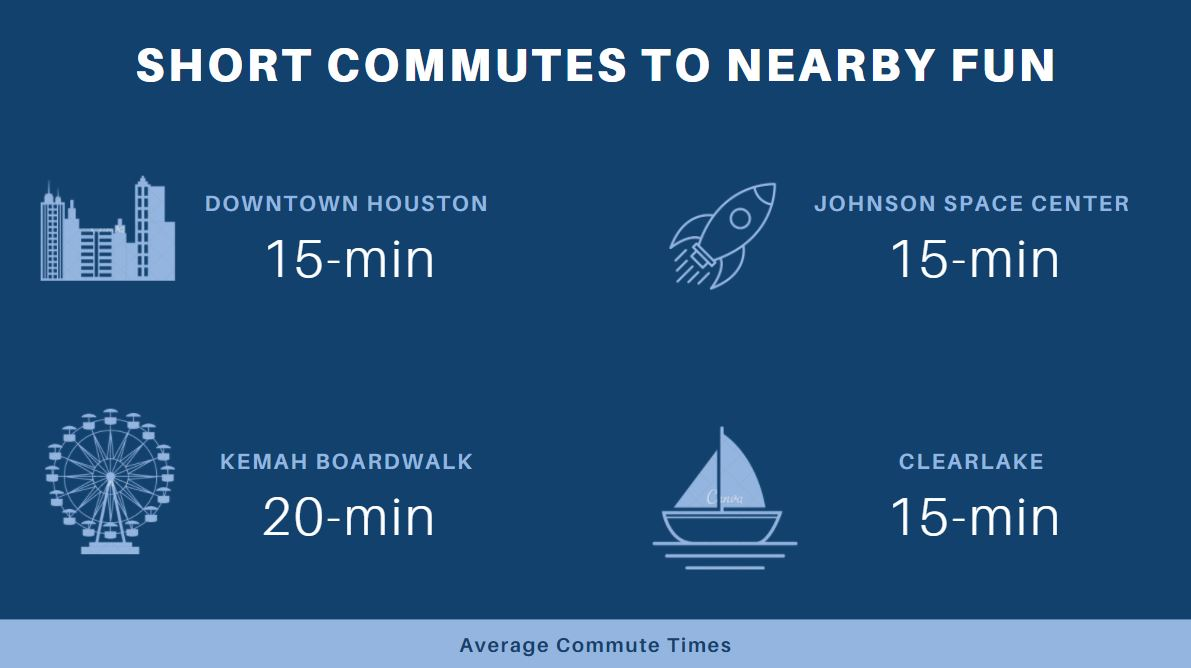 short commutes to nearby fun