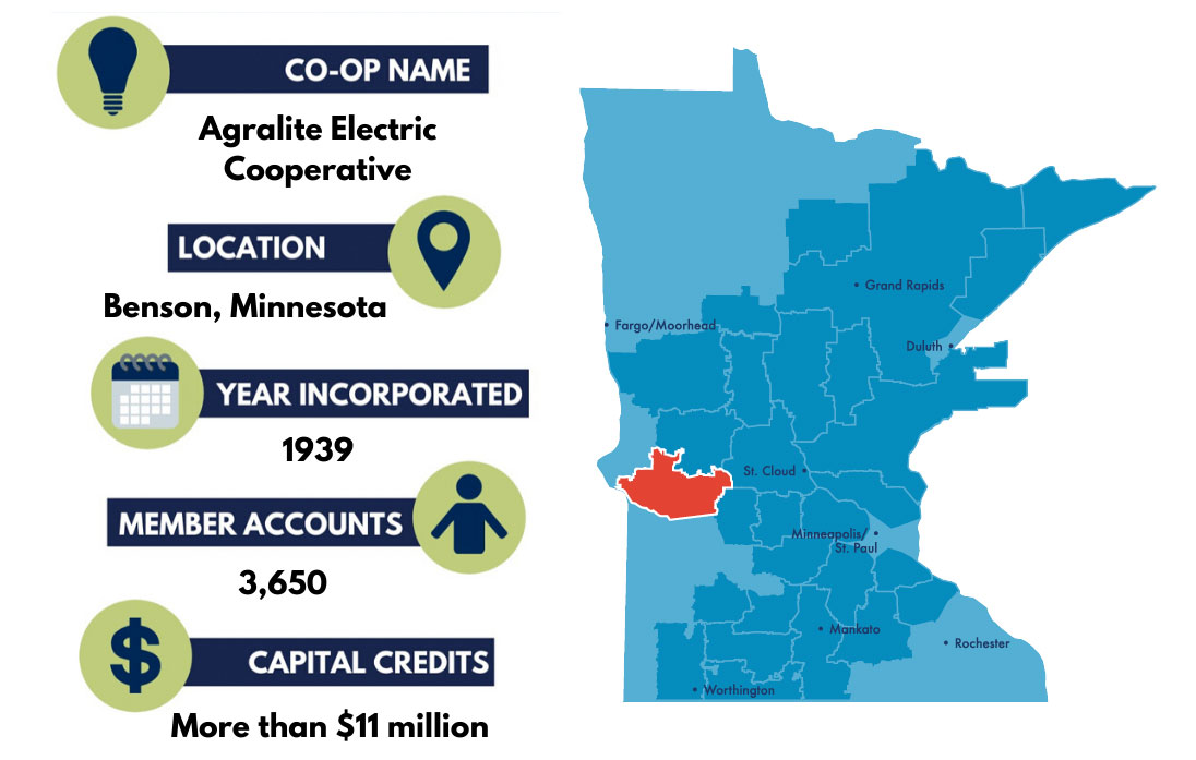 agralite electric info