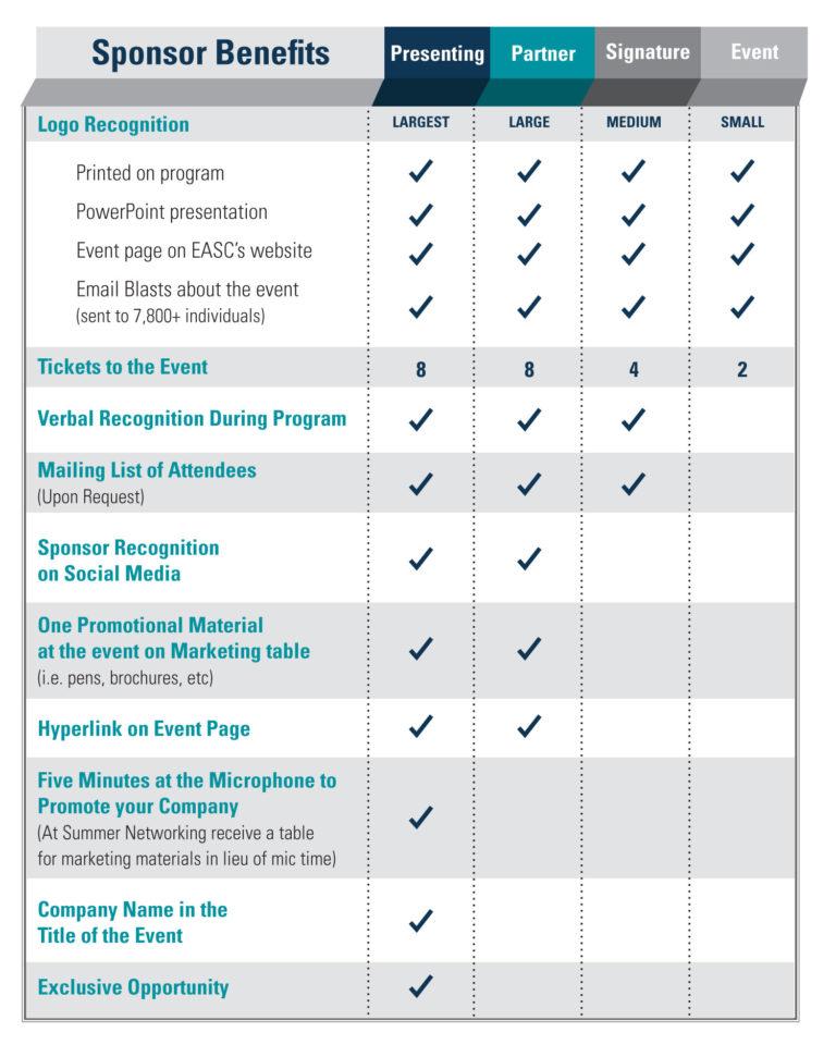 sponsor benefits table