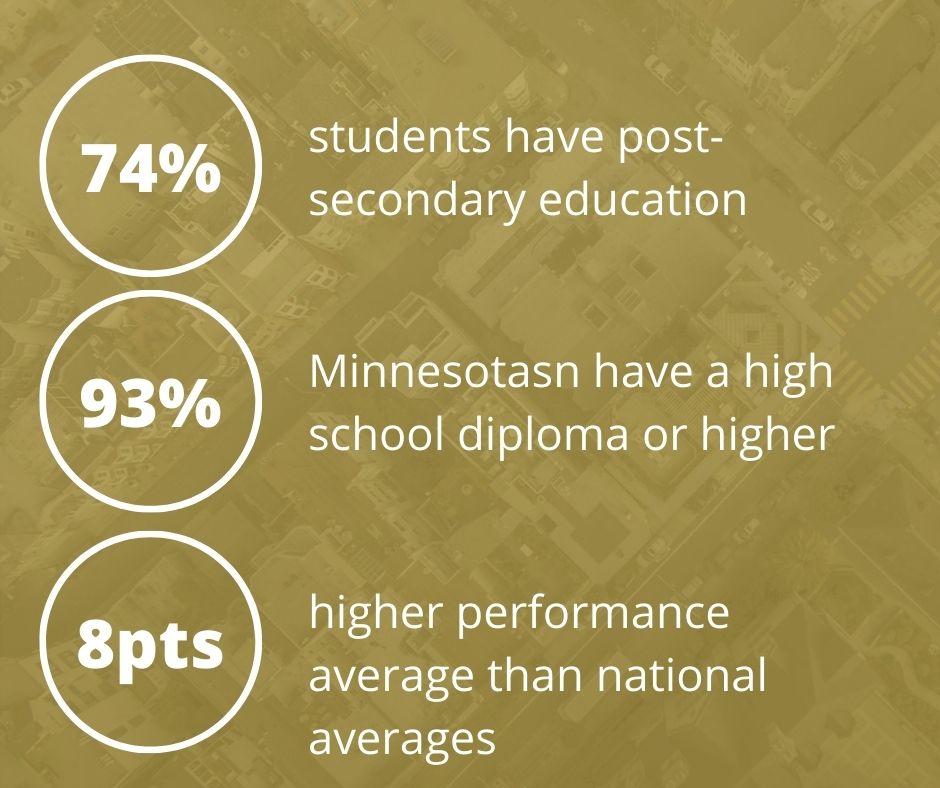 Minnesota Sets the Bar for Competitive Workforce Development Main Photo