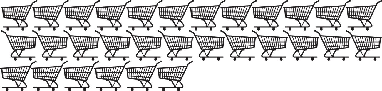 shopping cart chart - full