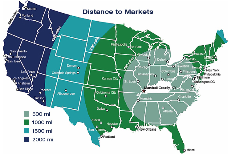 Market Distances