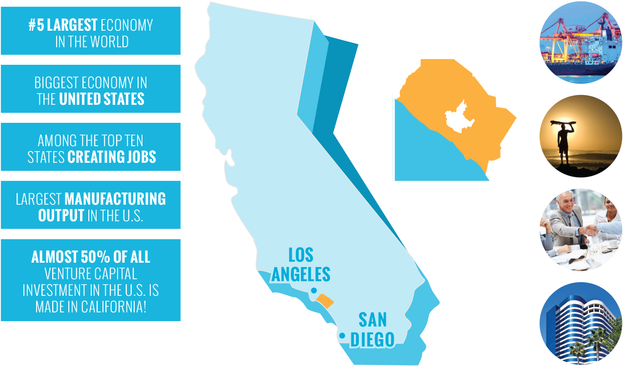 California Economic Statistics graphic
