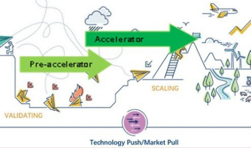 Alberta Scaleup and Growth Accelerators Program Main Photo