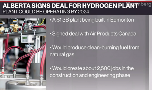 Big bet on hydrogen is just the start: Invest Alberta CEO Main Photo